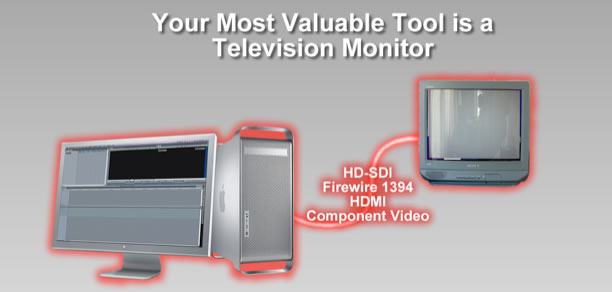 Transfering HD video to DVD